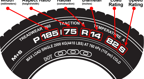 How To Read Tire Size >> Tire Size Guide